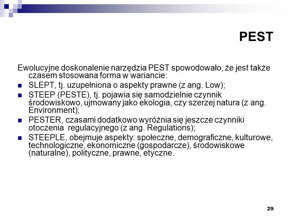 PEST Ewolucyjne doskonalenie narzędzia PEST spowodowało, że jest także czasem stosowana forma w wariancie: