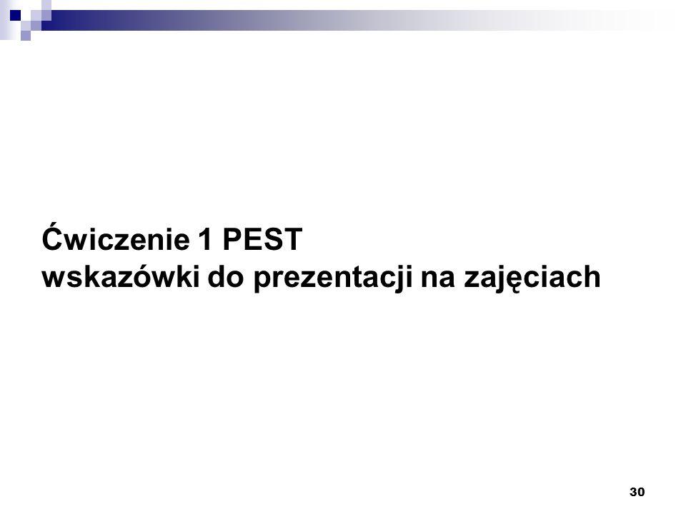 Ćwiczenie 1 PEST wskazówki do prezentacji na zajęciach