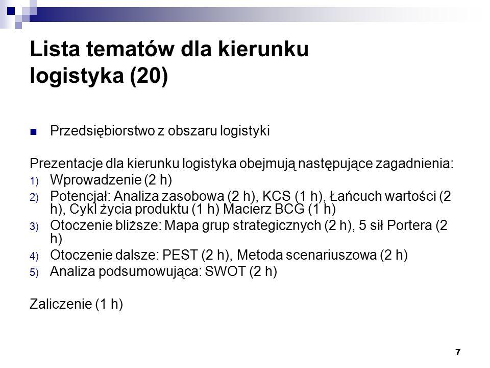 Lista tematów dla kierunku logistyka (20)
