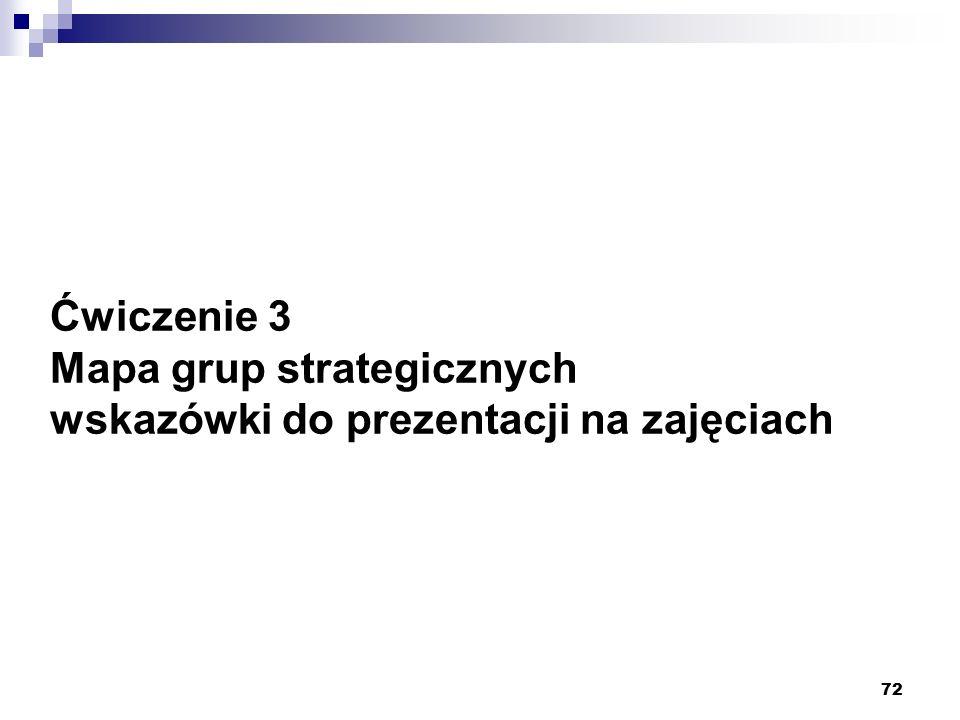 Ćwiczenie 3 Mapa grup strategicznych wskazówki do prezentacji na zajęciach