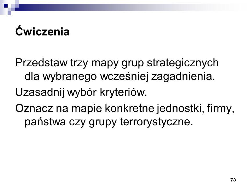Ćwiczenia Przedstaw trzy mapy grup strategicznych dla wybranego wcześniej zagadnienia. Uzasadnij wybór kryteriów.