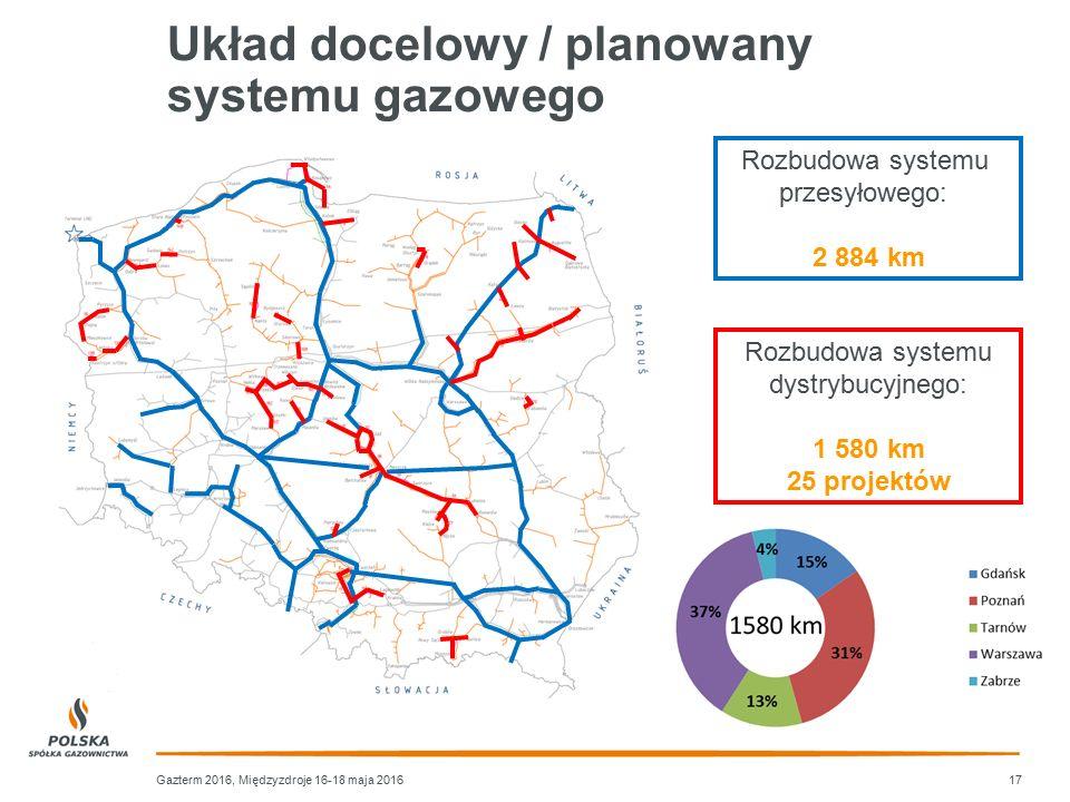 Układ docelowy / planowany systemu gazowego