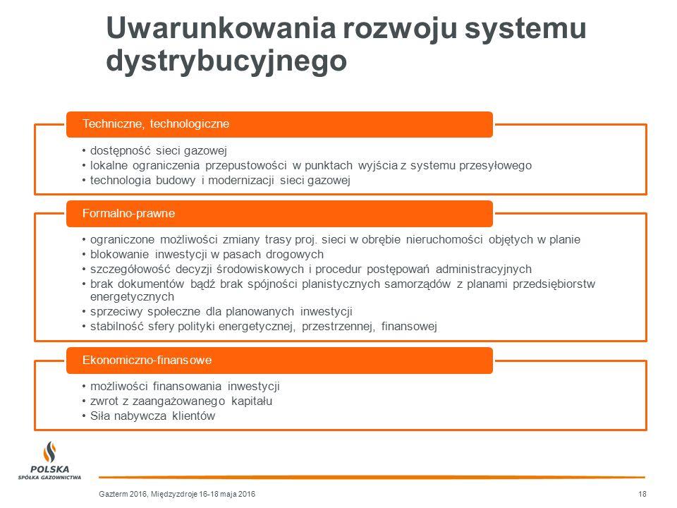 Uwarunkowania rozwoju systemu dystrybucyjnego