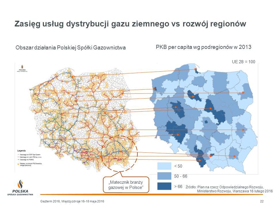 """""""Matecznik branży gazowej w Polsce"""