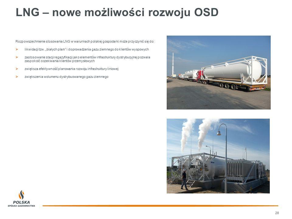 LNG – nowe możliwości rozwoju OSD