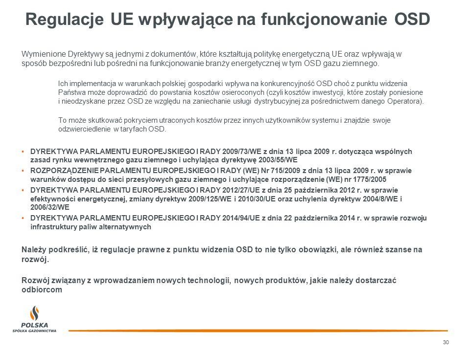 Regulacje UE wpływające na funkcjonowanie OSD