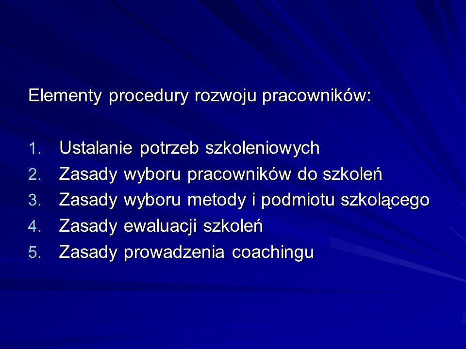 Elementy procedury rozwoju pracowników: