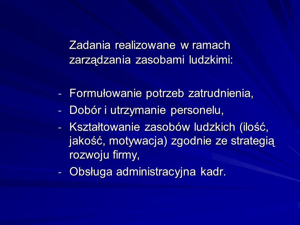 Zadania realizowane w ramach zarządzania zasobami ludzkimi: