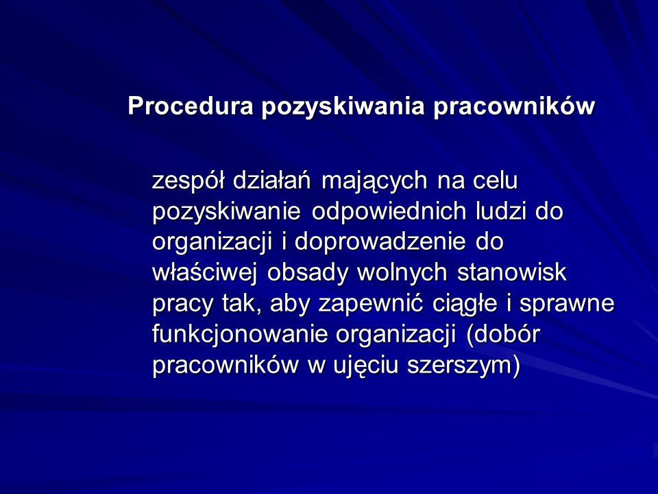 Procedura pozyskiwania pracowników
