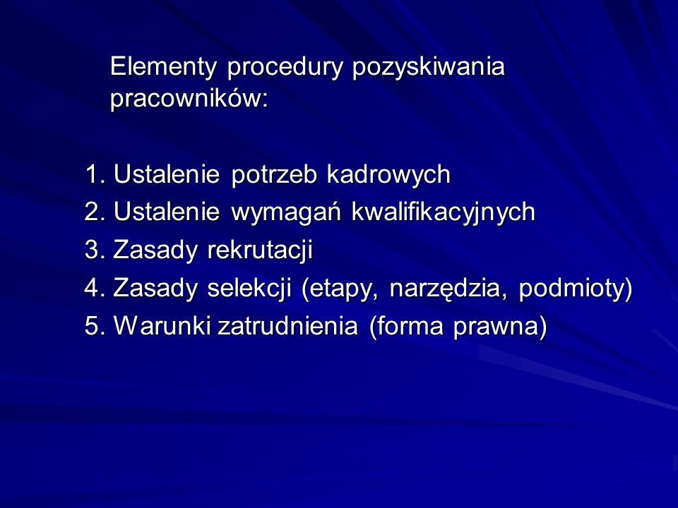 Elementy procedury pozyskiwania pracowników: