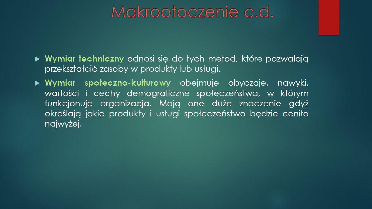 Makrootoczenie c.d. Wymiar techniczny odnosi się do tych metod, które pozwalają przekształcić zasoby w produkty lub usługi.