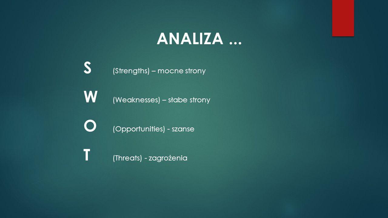ANALIZA ... S (Strengths) – mocne strony. W (Weaknesses) – słabe strony. O (Opportunities) - szanse.