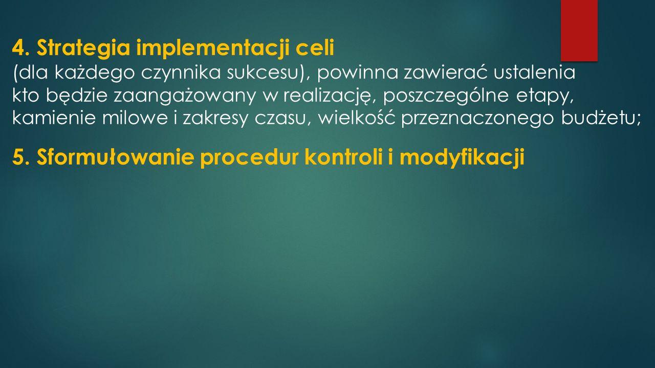 4. Strategia implementacji celi