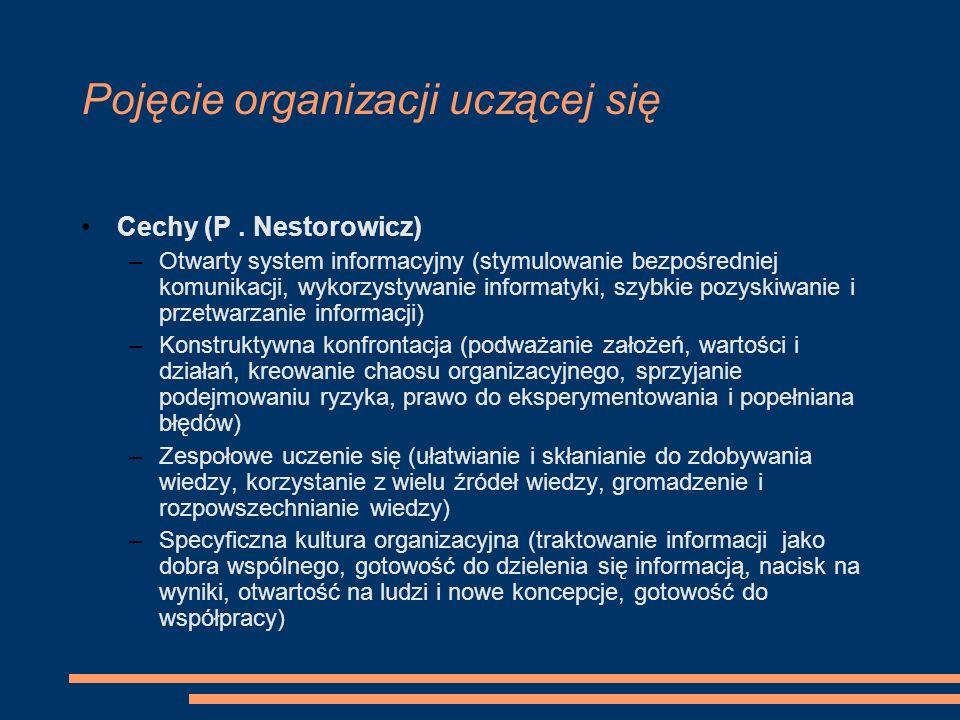 Pojęcie organizacji uczącej się