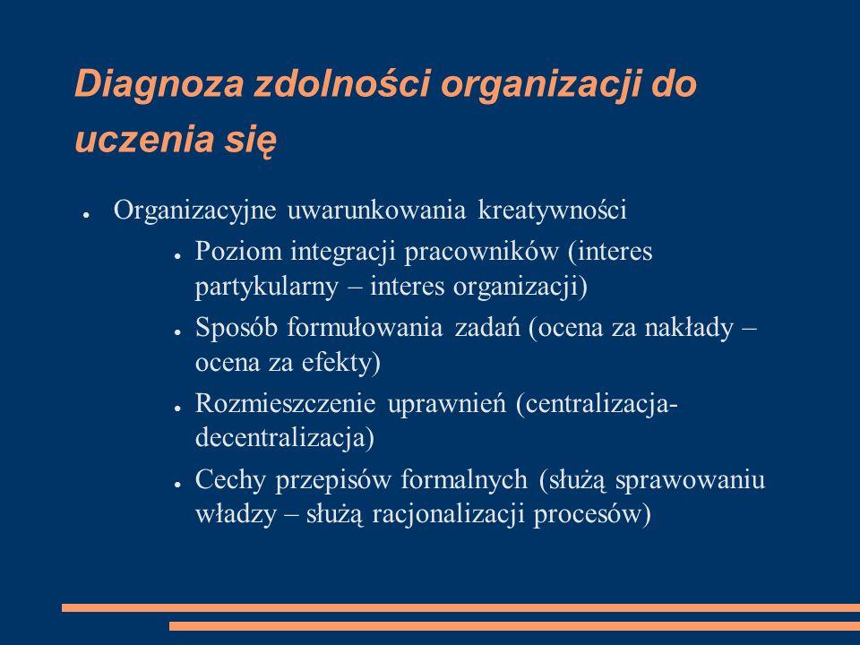 Diagnoza zdolności organizacji do uczenia się