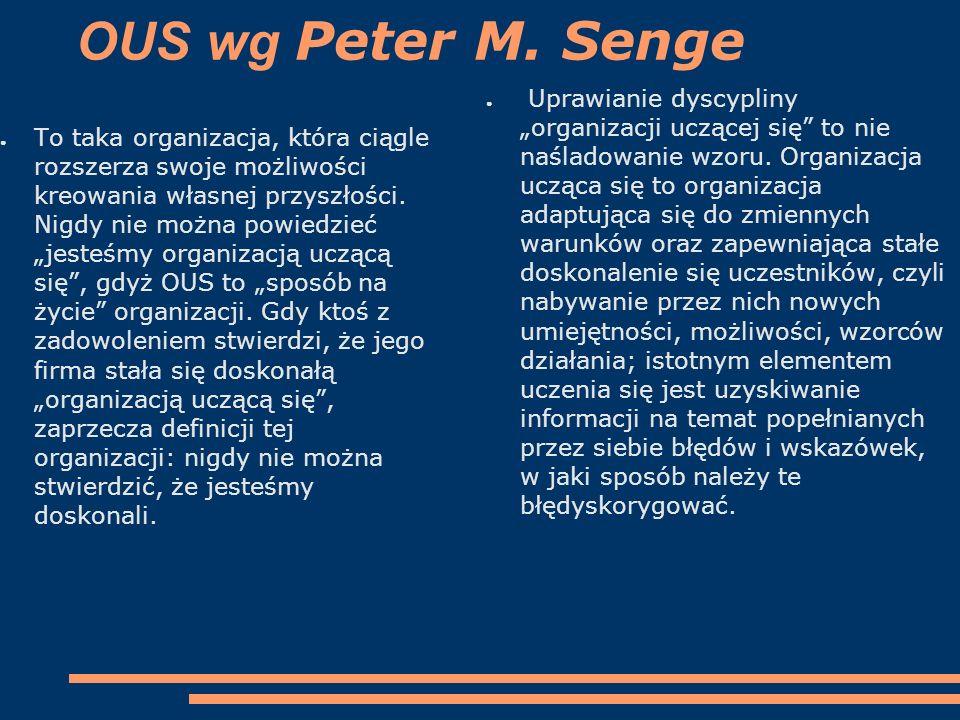 OUS wg Peter M. Senge