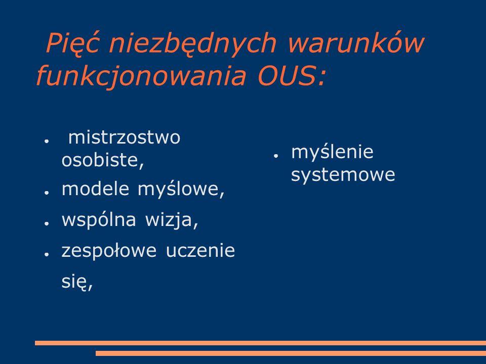 Pięć niezbędnych warunków funkcjonowania OUS:
