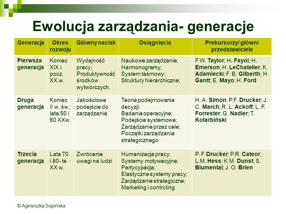 Ewolucja zarządzania- generacje