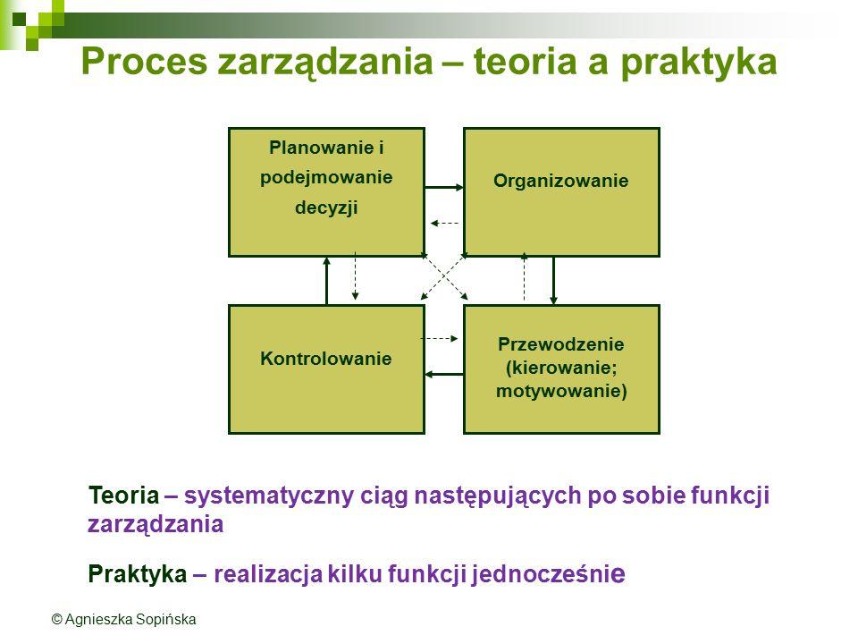 Proces zarządzania – teoria a praktyka