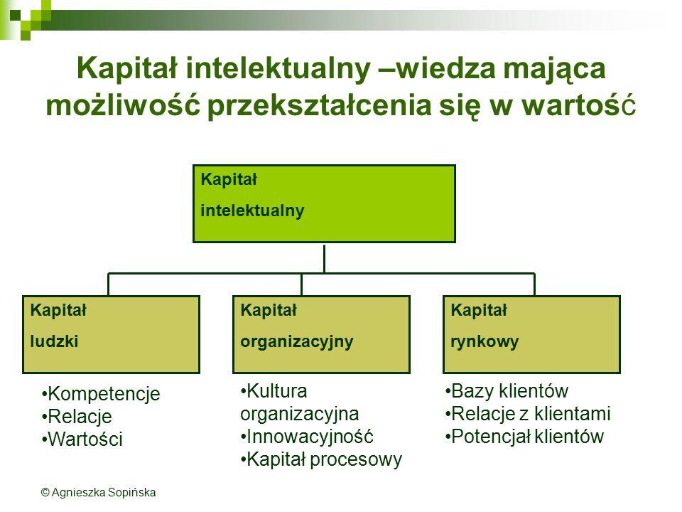 Kapitał intelektualny –wiedza mająca możliwość przekształcenia się w wartość