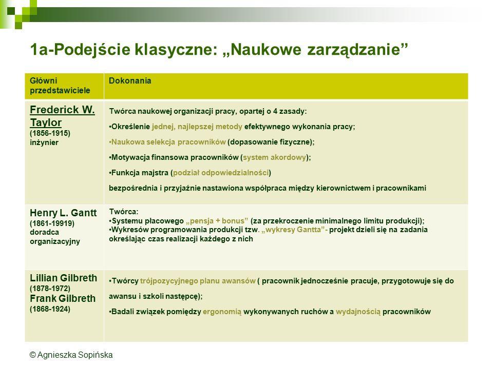 """1a-Podejście klasyczne: """"Naukowe zarządzanie"""