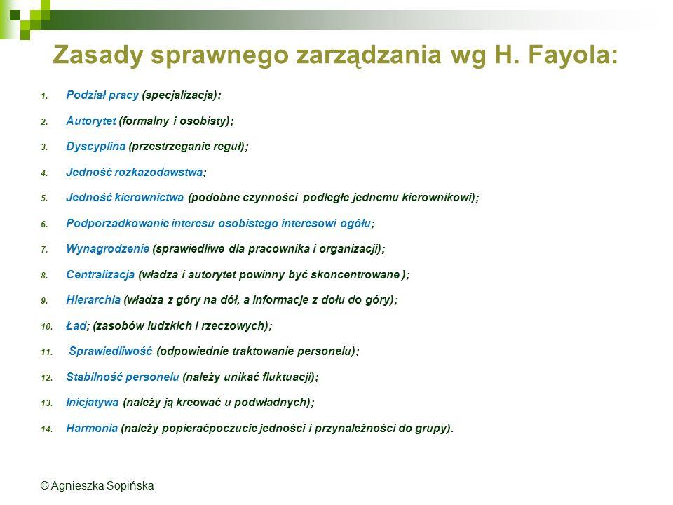 Zasady sprawnego zarządzania wg H. Fayola: