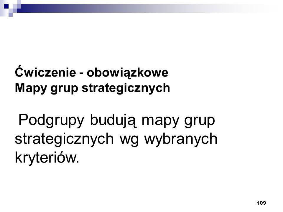 Ćwiczenie - obowiązkowe Mapy grup strategicznych Podgrupy budują mapy grup strategicznych wg wybranych kryteriów.