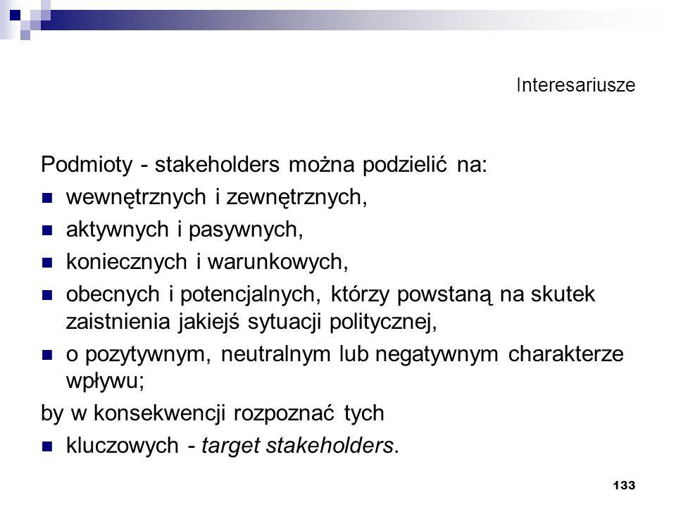 Podmioty - stakeholders można podzielić na: