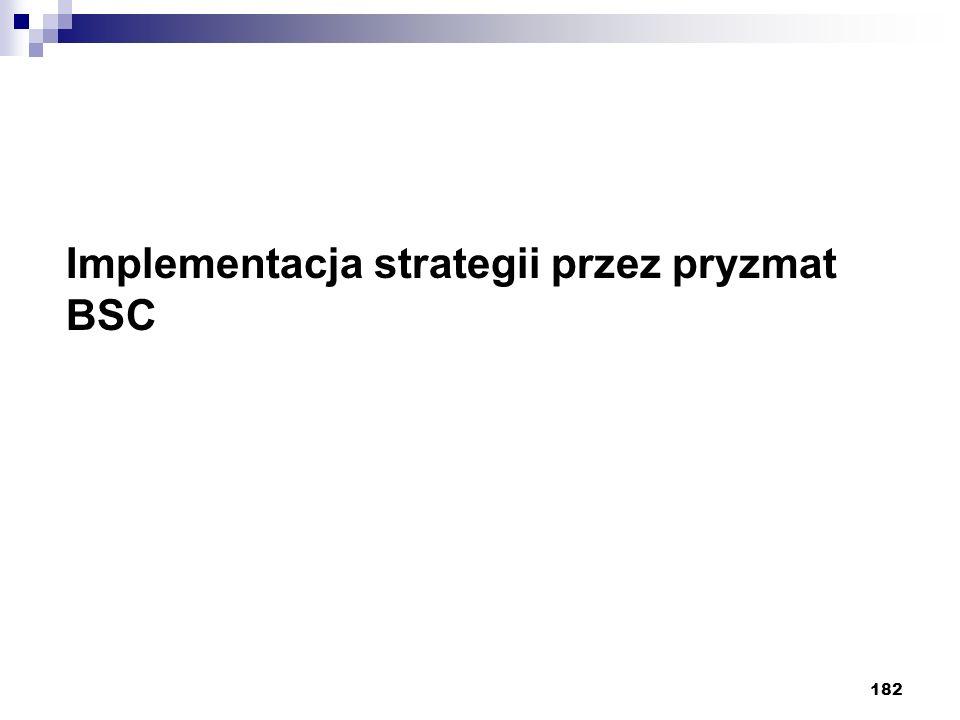 Implementacja strategii przez pryzmat BSC