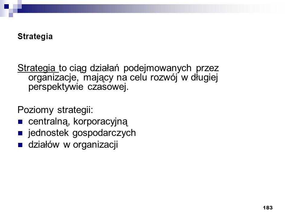 centralną, korporacyjną jednostek gospodarczych działów w organizacji