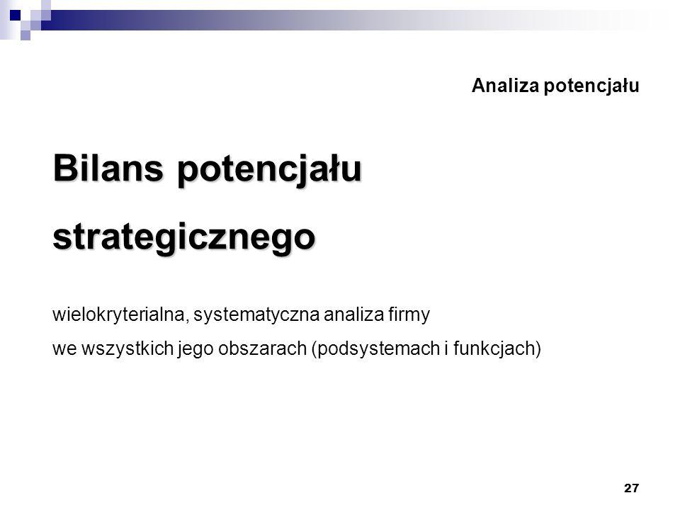 Bilans potencjału strategicznego Analiza potencjału