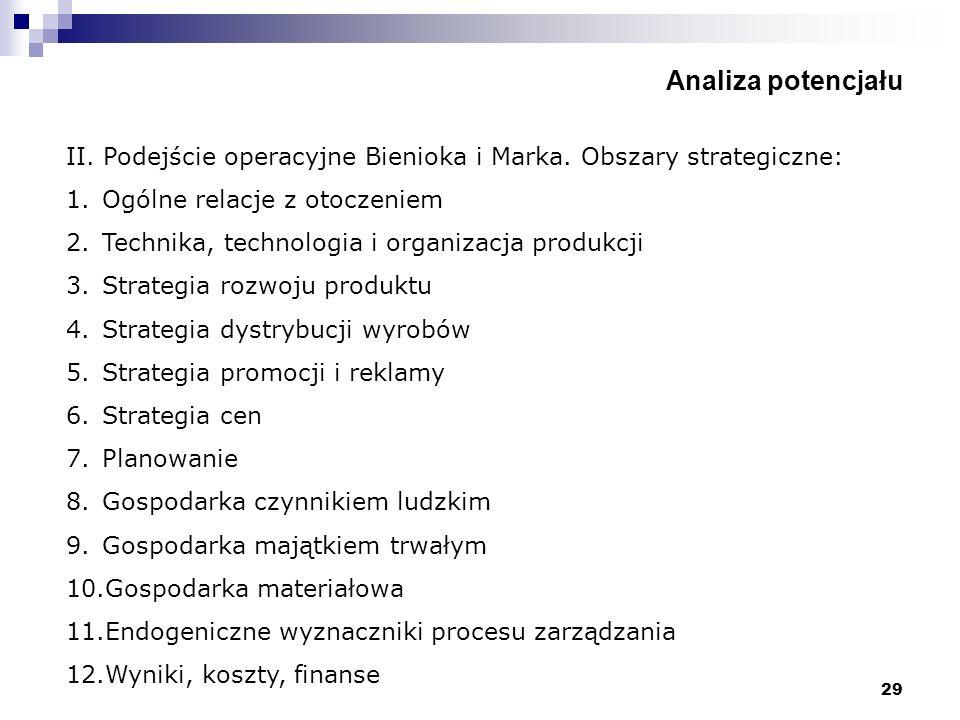 Analiza potencjału II. Podejście operacyjne Bienioka i Marka. Obszary strategiczne: Ogólne relacje z otoczeniem.