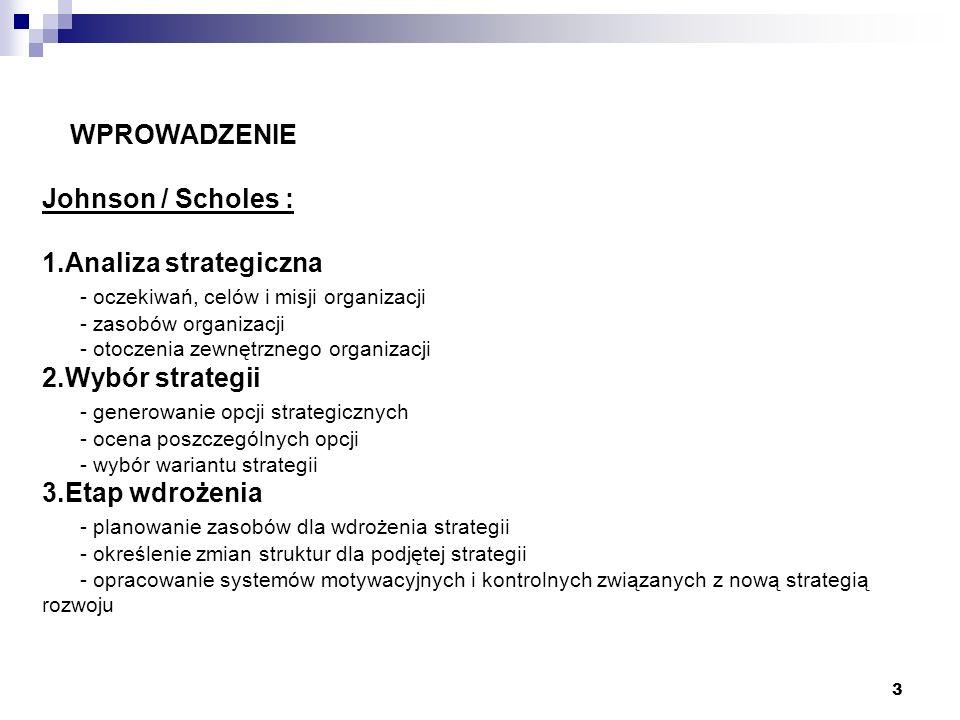 WPROWADZENIE Johnson / Scholes : 1. Analiza strategiczna