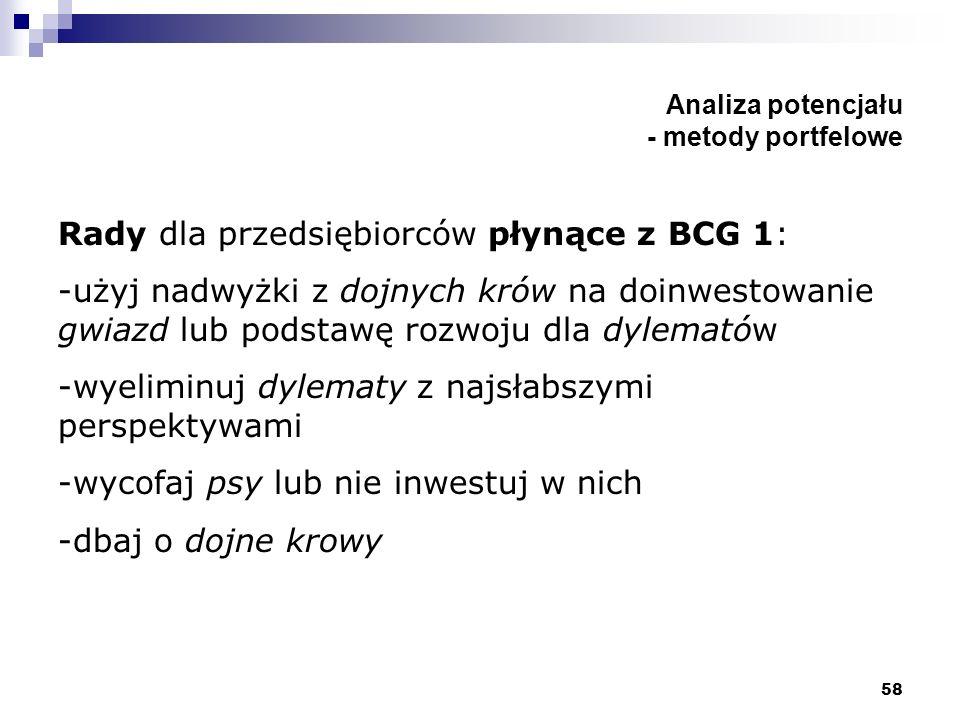 Analiza potencjału - metody portfelowe