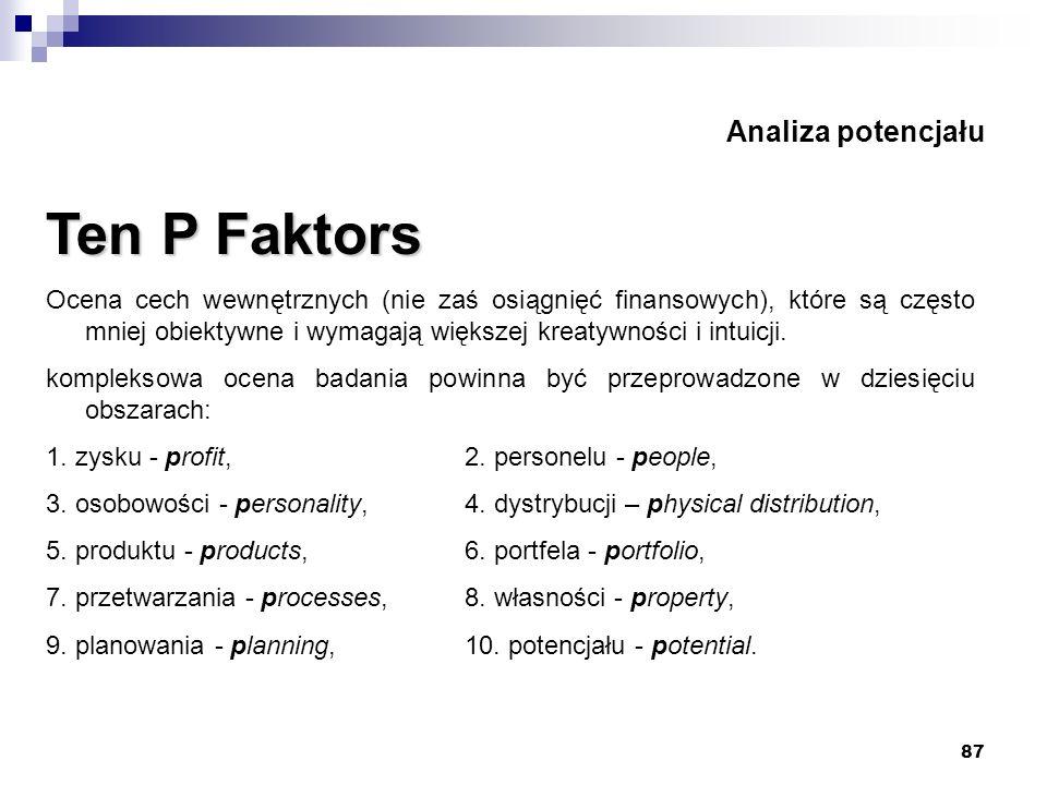 Ten P Faktors Analiza potencjału
