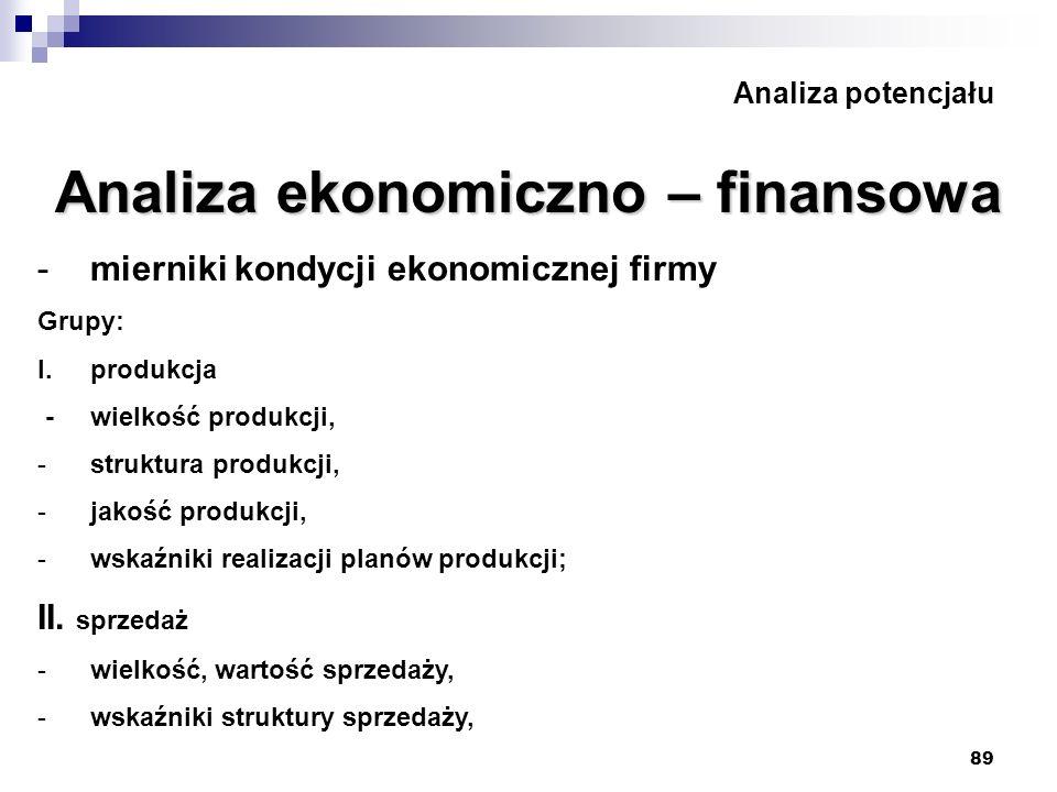 Analiza ekonomiczno – finansowa