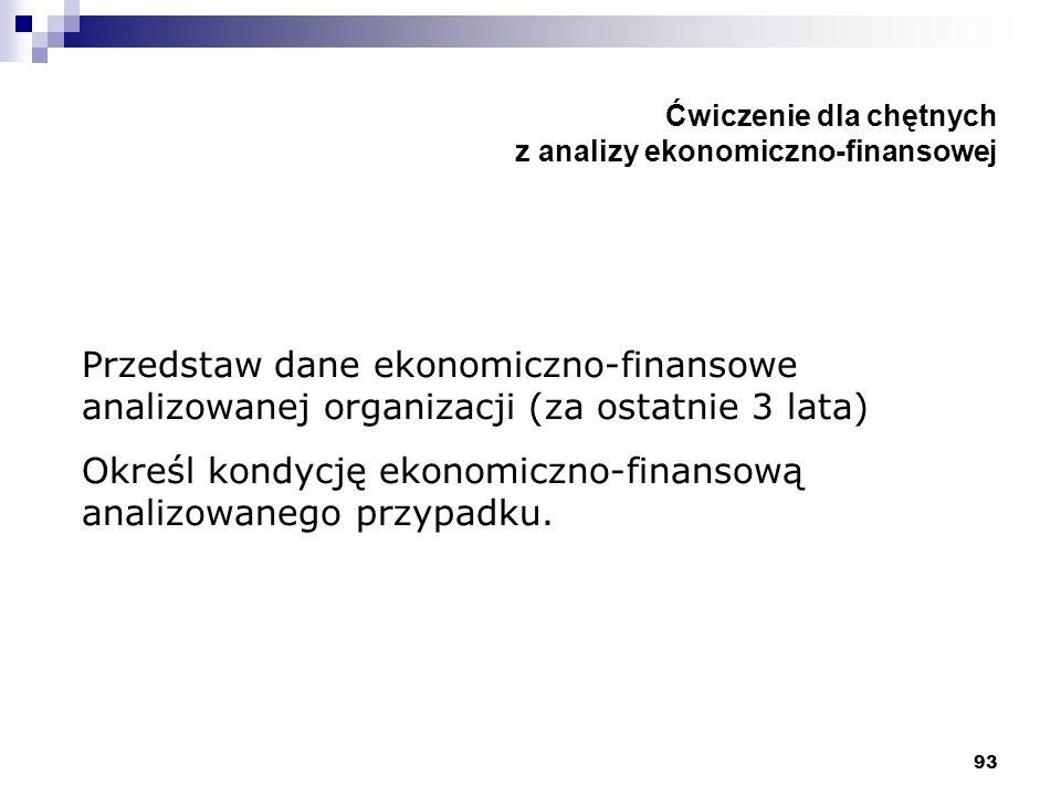 Ćwiczenie dla chętnych z analizy ekonomiczno-finansowej