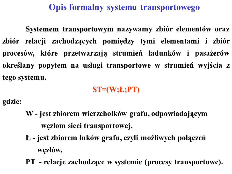 Opis formalny systemu transportowego