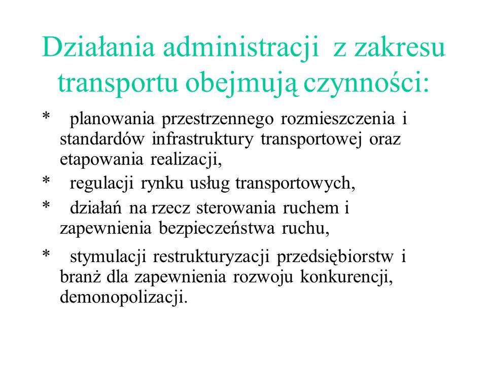Działania administracji z zakresu transportu obejmują czynności: