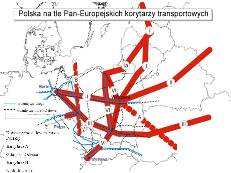 Korytarze postulowane przez Polskę: Korytarz A Gdańsk – Odessa