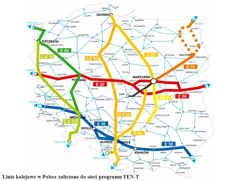 Linie kolejowe w Polsce zaliczone do sieci programu TEN-T