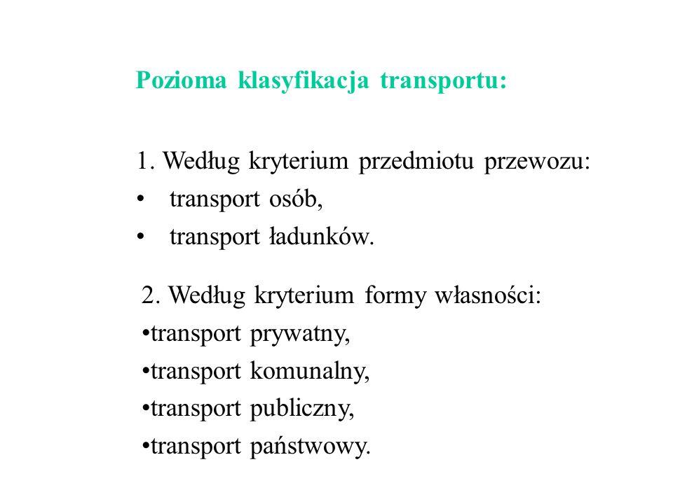 Pozioma klasyfikacja transportu: