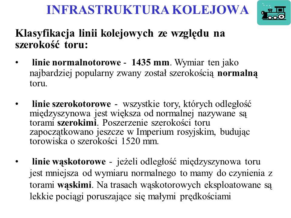 INFRASTRUKTURA KOLEJOWA
