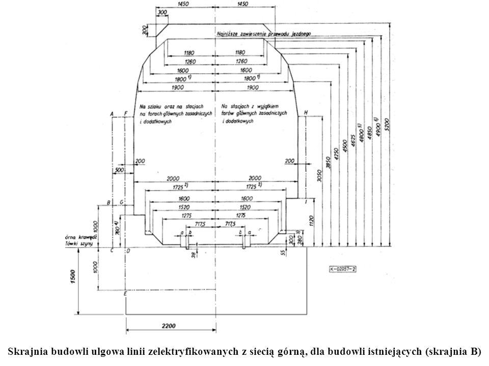 Skrajnia budowli ulgowa linii zelektryfikowanych z siecią górną, dla budowli istniejących (skrajnia B)
