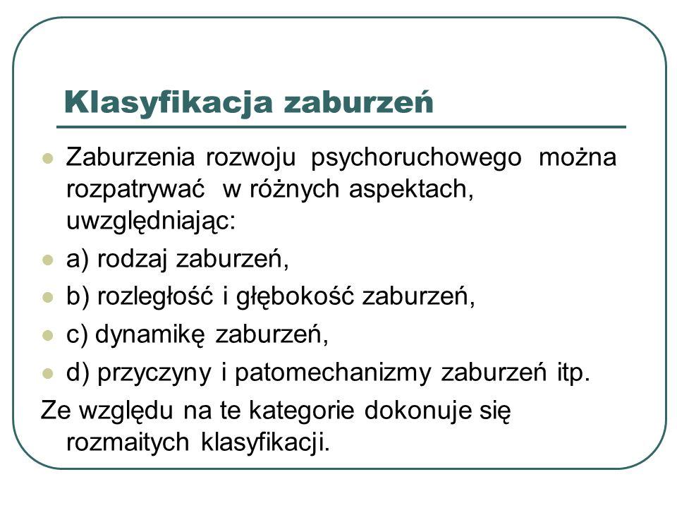 Klasyfikacja zaburzeń