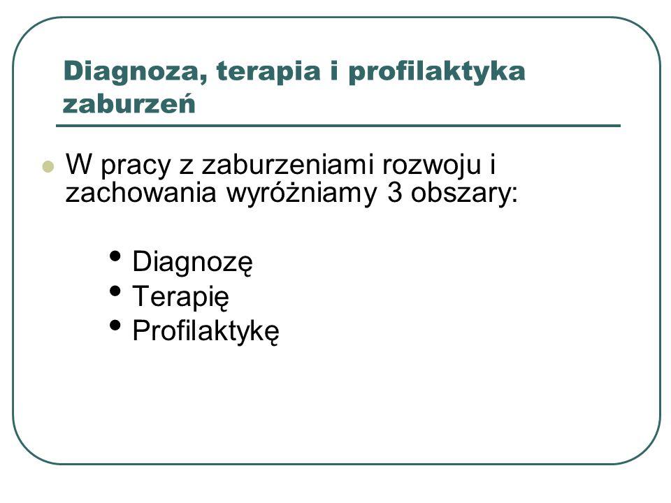 Diagnoza, terapia i profilaktyka zaburzeń
