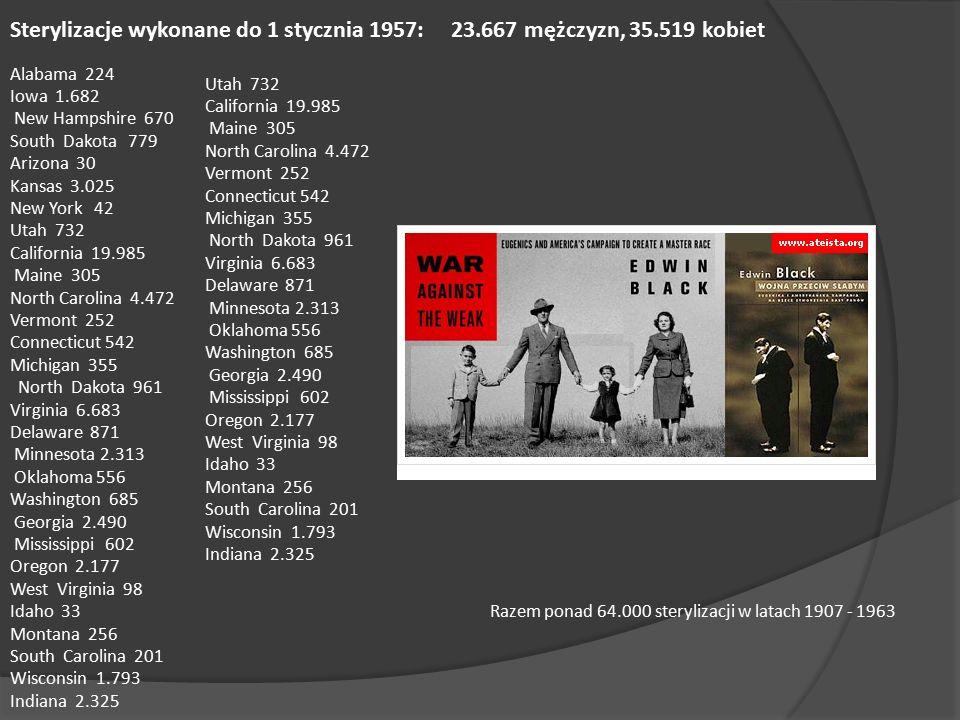 Sterylizacje wykonane do 1 stycznia 1957: 23. 667 mężczyzn, 35