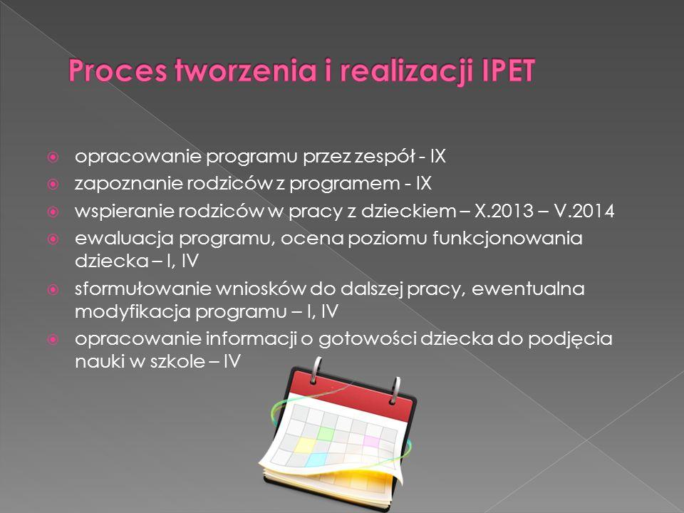 Proces tworzenia i realizacji IPET