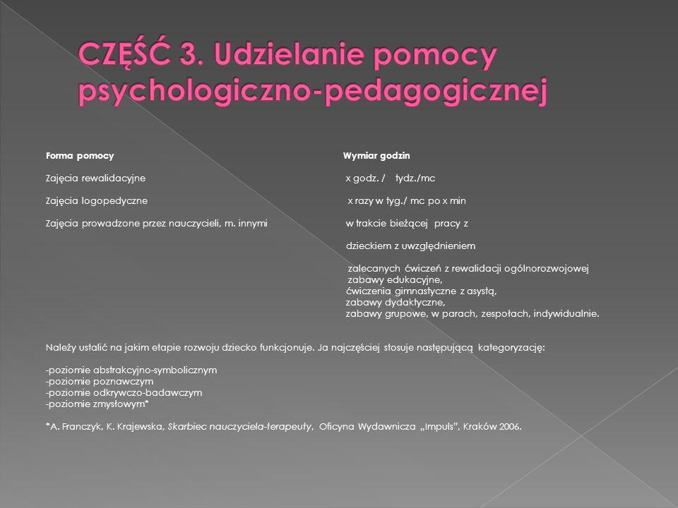 CZĘŚĆ 3. Udzielanie pomocy psychologiczno-pedagogicznej