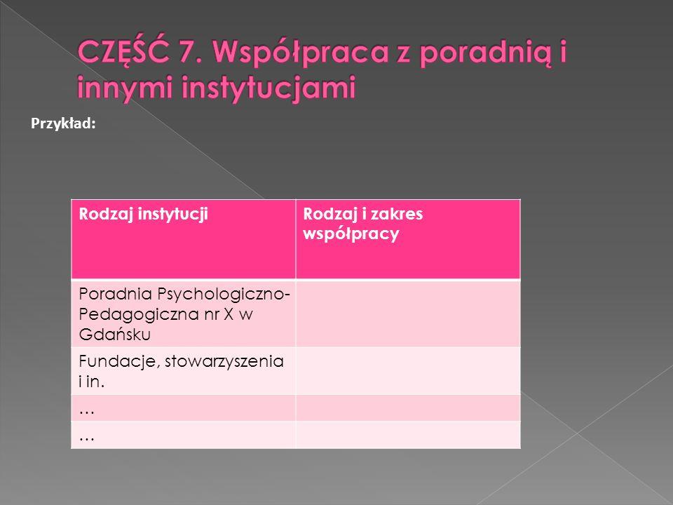 CZĘŚĆ 7. Współpraca z poradnią i innymi instytucjami
